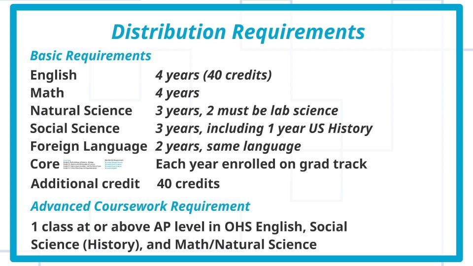 Graduation Requirements | Stanford Online High School